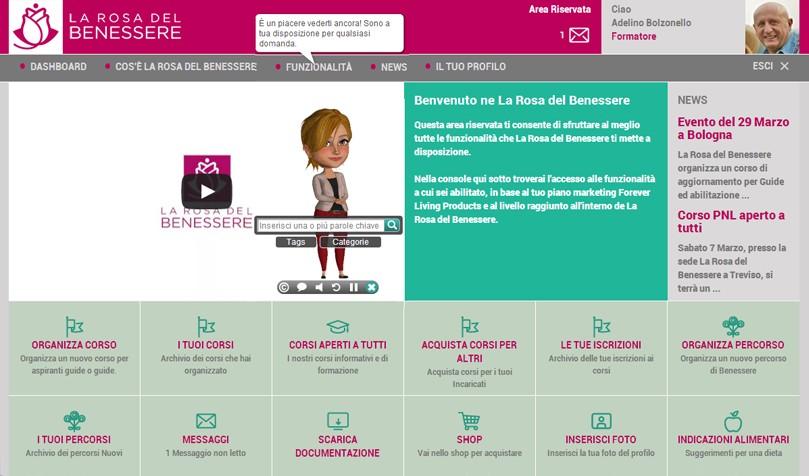 La Rosa Del Benessere Communication Project